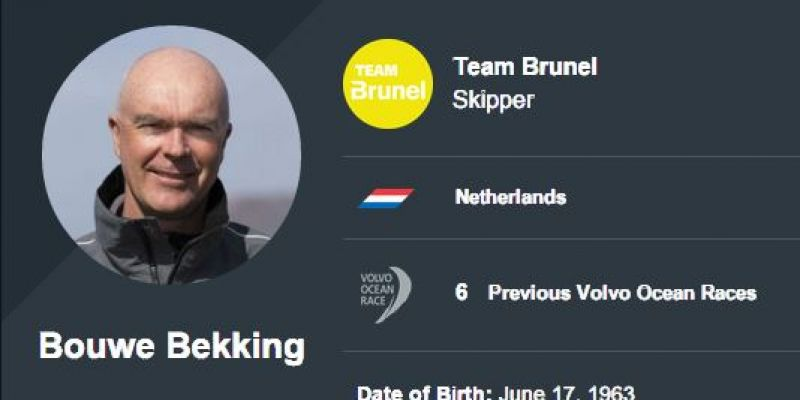 Bouwe Bekking - Brunel škiperis (2014-12-09)